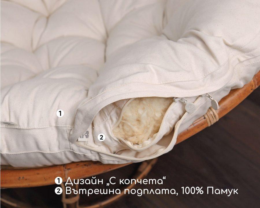 Home of Wool възглавница за стол Папасан - детайл на пълнежа