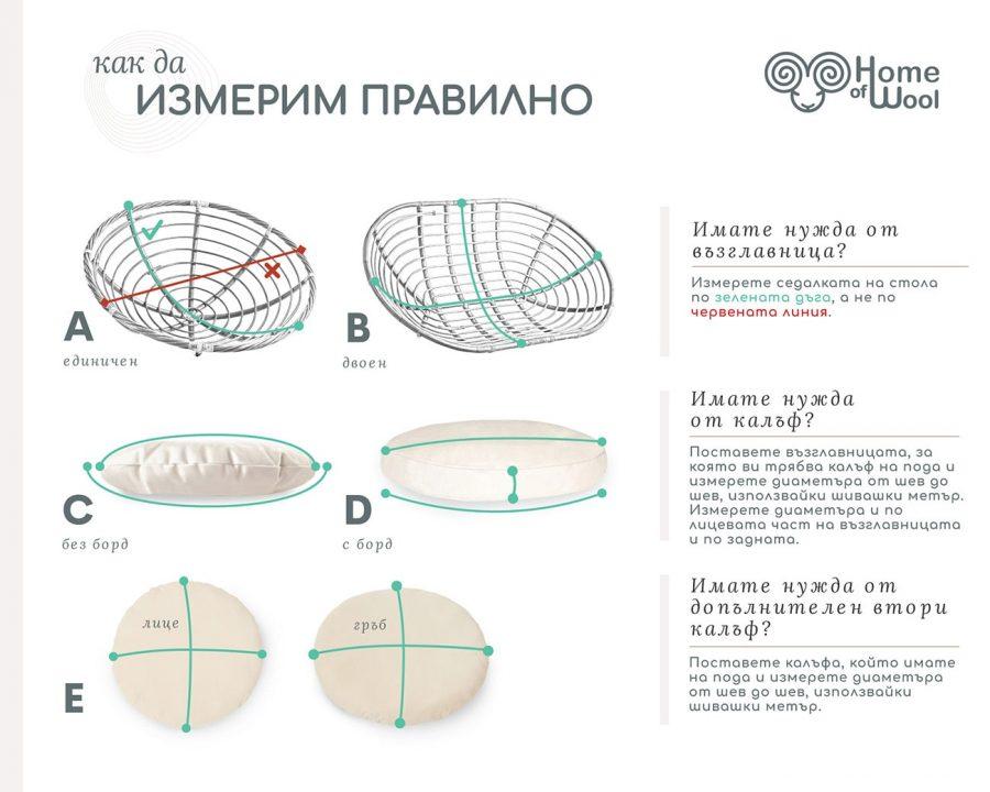 Home of Wool възглавница за стол Папасан - графика как да измерим правилно