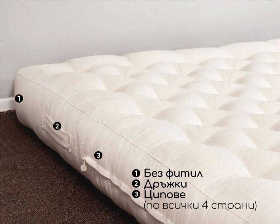 Home of Wool вълнен матрак 18 см - характеристики