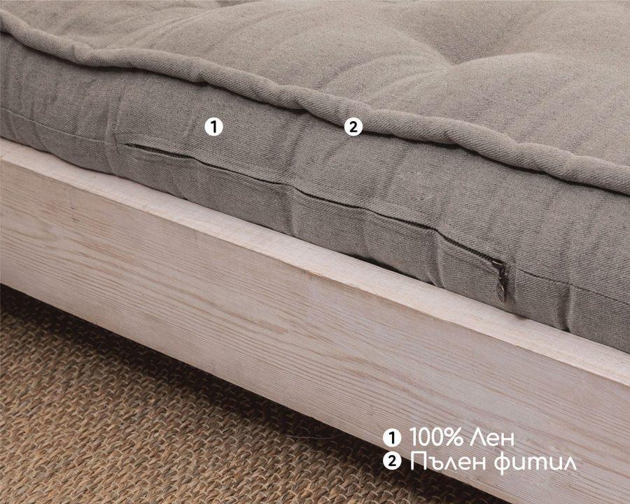 Home of Wool Вълнен матрак 18 см - ленен плат