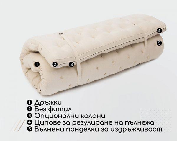 Home of Wool Вълнен матрак 8 см (шикибутон) - характеристики